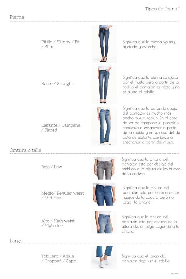 Tipos de Jeans II-01